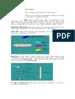 Summary notes on Optical fibers