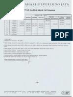 Daftar harga Kaca Asahimas