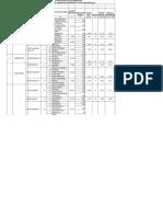 Hasil Pemilihan Kepala Pekon Serentak 2021 di Kabupaten Pringsewu