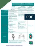 Caracteristiques Turbines Principales-2