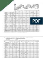 CKP Storage Chart