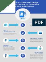 Infografía con resumen_email marketing - CACE