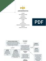 actividad clusters pdf