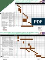 Plan de Deploiement d'Une Demarche Qualité Et Certification ISO 9001 Version 2015 VD