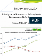 Principais Indicadores Da Educacao de Pessoas Com Deficiencia