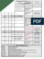 NOVA VERSÃO DO CALENDÁRIO DA FUNDAÇÃO CECIERJ- CONSÓRCIO CEDERJ- 2º SEMESTRE DE 2014