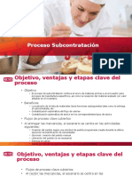 Subcontratación Model Proccess