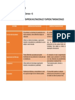 Modelo de tabla comparativa semana 4 SAMUEL MELENDEZ