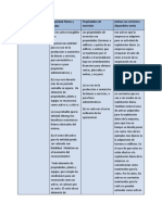 3.3.2.Propiedad Plant-WPS Office