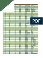 ICSE_SamplingList-PrintReady_NAS_CX_(C2)(1)