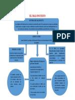 EL BALONCESTO MAPA CONCEPTUAL.