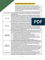 Glossario-metodologico-didattico.pdf