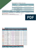 Examens 4A_2ème semestre_2021 - COM