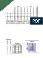Análisis de procesos utilizando Excel
