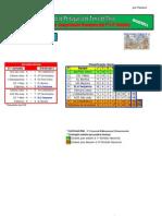Resultados das 6ª a 11ª Jornadas do Campeonato Nacional de Ténis de Mesa