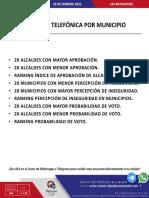 ALCALDÍAS_FEBRERO_2021