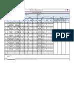 03 May COVI-19 Daily Monitoring checklist.