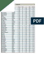 SP Pro Stats NL