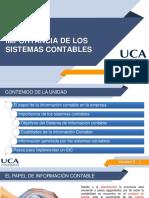 02 Presentación Unidad II Sistemas Contables 2021
