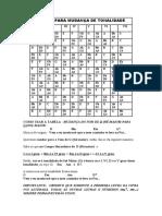 tabela mudança tonalidade