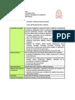 TRABAJO DE INVESTIGACIÓN INSTRUMENTACIÓN Y CONTROL