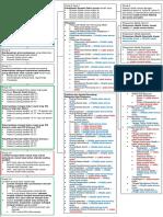 2021 Kajian ttg Rumah Sakit Umum dalam PP No 47 Ttg Perumahsakitan