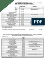 AF Landscape Installation and Maintenance NC II 20151119