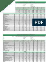 Cronograma de Adq. de Materiales