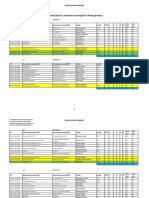 PI Germana Inginerie Ec in Domeniul Electric 16.03.2015 (1)
