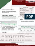 Goldwasser | Cottrell Relocation | www.AustinTexasRealEstateToday.com | Austin Real Estate Market Exec Summary