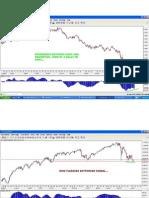 EURO AND DOW JONES INDEX-09.06.10