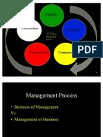 iipm-Process Managment-II set- 2010
