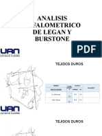 Legan y Burstone - Nobal
