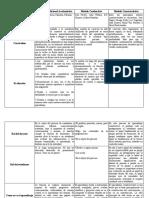 2CUADRO COMPARATIVO DE METODOS DE ENSEÑANZA PLANIFICACION EDUCATIVA