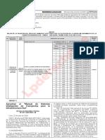 RD-017-2020-mtc-18-LP_rd que aprueba el intrumento 2020