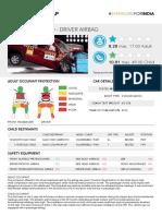 Renault-Kwid-IV-Driver-Airbag