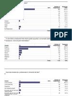 IT_Talent_Survey
