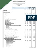 Rincian Anggaran Biaya RSHS