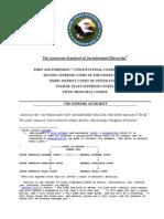 American Standard of Jurisdictional Hierarchy 1