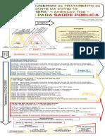 PROTOCOLO SUGERIDO de TRATAMENTO da VARIANTE DA COVID-19  – ADAPTADO PARA SAÚDE PÚBLICA