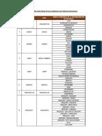 Onpe Distribucion de Localidades de Votacion