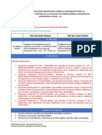 Cuadro Comparativo RM 239-2020-MINSA y RM 265-2020-MINSA