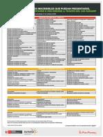 Cartilla-lista-Servicios-por-el-SID-Sunarp.pdf