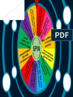 Conditional spinning game