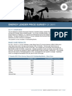 energy_lender_price_survey