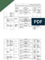 TERCERA UNIDAD. Planificación Didáctica (2)