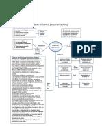 Mapa-Conceptual-Derecho-Mercantil-Docx