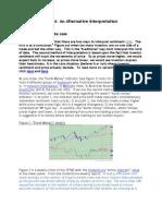 Investor Sentiment 2.27.11