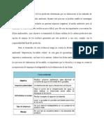 Evidencia 7. Fichas ambientales