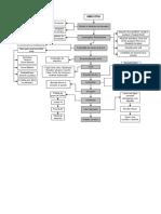 Procedimento_Analise_Metalográfica (1)